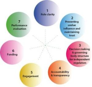 Afbeelding OECD